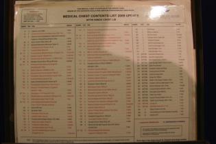 Medicijnenlijst kist